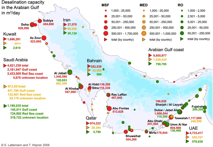 Desalination capacity of the Arabian Gulf
