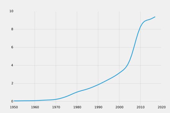 1200px-United-Arab-Emirates-demography.svg
