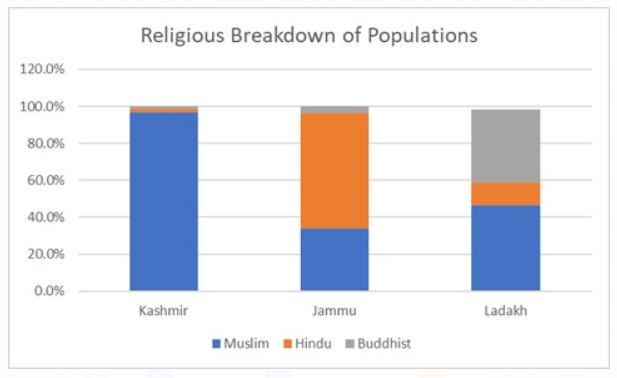 Population breakdown jpg